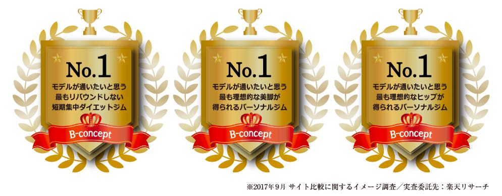 B-CONCEPT(ビーコンセプト)_モデルからの支持